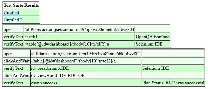 TestSuiteResults